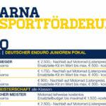 Husqvarna Motorsportförderung